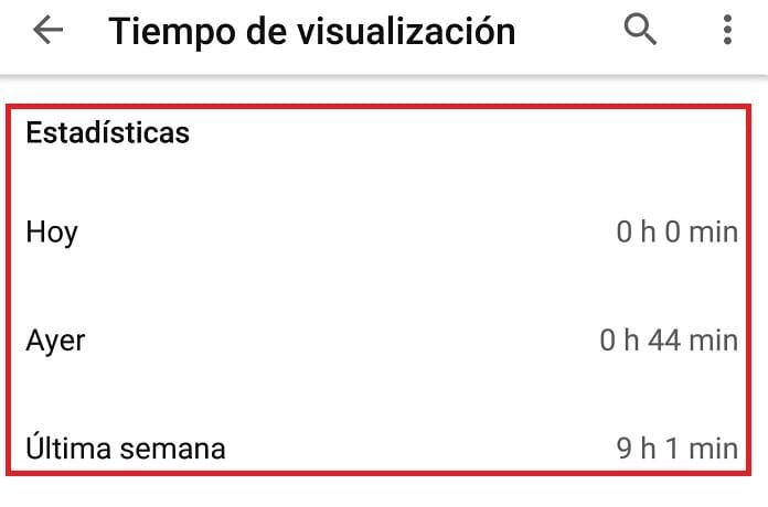 como saber el tiempo que invierto en youtube