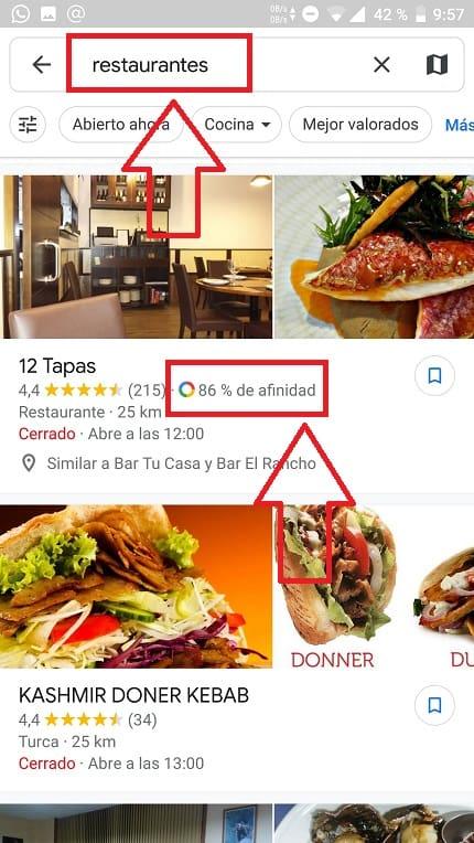 Nivel de afinidad con los restaurantes