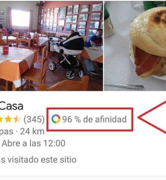 nivel de afinidad por google maps